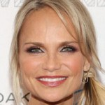 Kristin Chenoweth Stays Looks Youthful with Plastic Surgery